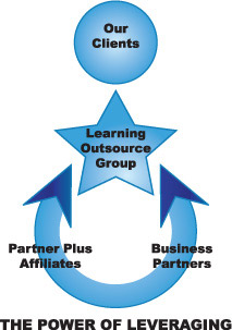 Our corporate training value proposition - the power of leveraging
